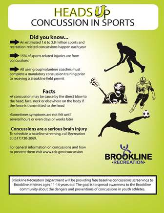 Heads Up Concussion in Sports